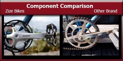 ZizeBikes - Pedals - componet_comparisonpedals